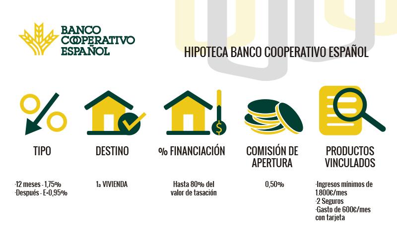 Hipoteca Banco Cooperativo Español